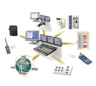 Smart trader base system